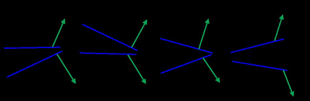 ナチュラルチャートパターン
